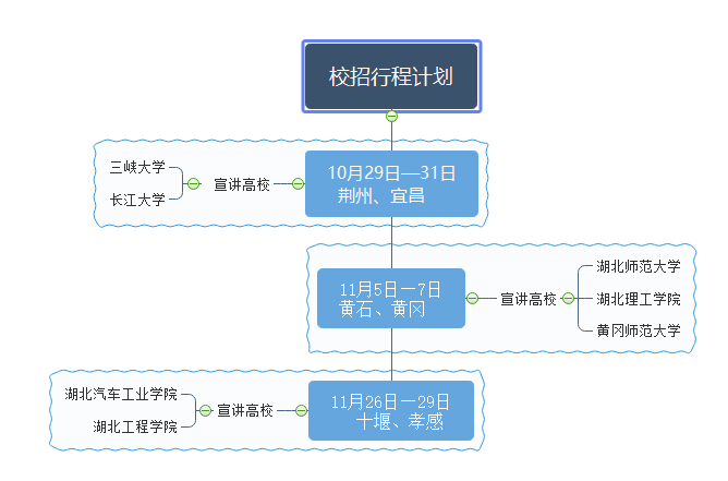 2019校招宣讲时间安排.png